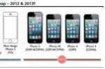 Бюджетный iPhone из супертонкого стеклопластика выпустят в 6 цветах